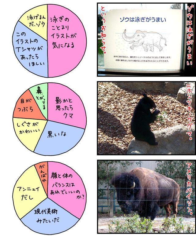 http://portal.nifty.com/2007/03/17/a/img/graph02_03.jpg