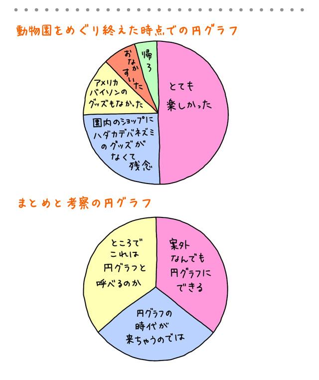 https://backnumber.dailyportalz.jp/2007/03/17/a/img/graph02_09.jpg