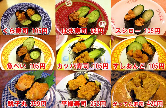 韓国料理は日本料理のように世界的人気になるか?91YouTube動画>54本 ->画像>29枚