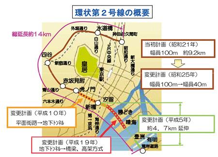 こういう道路が完成予定。(前ページと同じ「環状第二号線新橋・虎ノ門地区 市街地再開発事業 / 道路事業 事業概要2010」より【→PDF】)