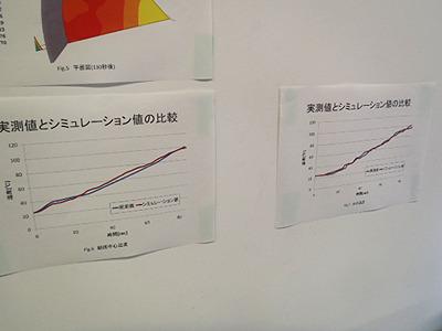 プロとシステムを使った場合との数値比較。色々なデータのグラフが示されていました。