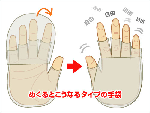 指先の自由が欲しいので、このタイプの手袋と似たつくりにしようか