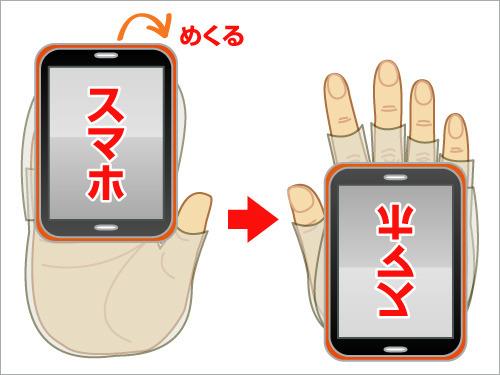 使うときは手のひらにセット!使わないときは手の甲に!