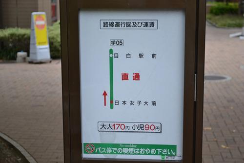 日本女子大前の路線案内。起点と終点しかない。