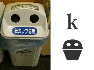 「紙コップ専用ゴミ箱」がk <br>本家エジプトヒエロでは二つのkがある。日本語においては区別がつかない。