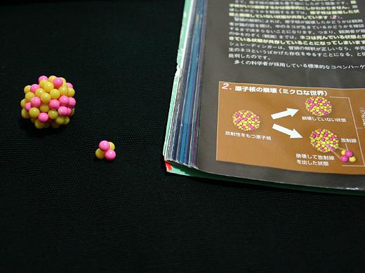 雑誌「Newton」のイラストを参考に、原子核の崩壊モデルを再現。和菓子の「かのこ」に似てしまった。