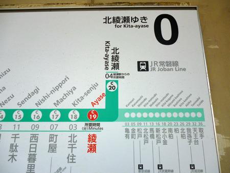 千代田線使っててもこの駅知らない人多いんじゃないか