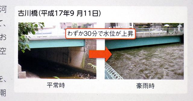 高度に市街化すると雨がいっきにどっと川に流れ込む。(東京都建設局パンフレット「古川地下調節池」より)