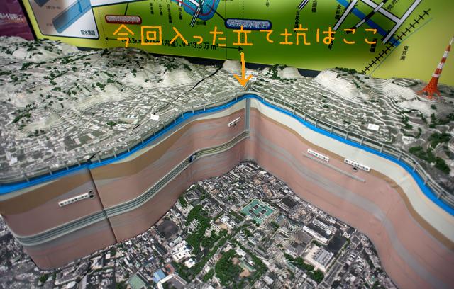 ここは古川が屈曲している部分にあたる。