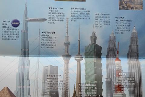 CNタワー553メートル