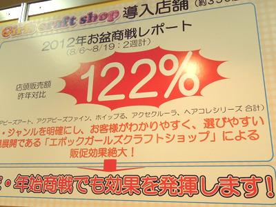 お盆商戦昨年対比122%!