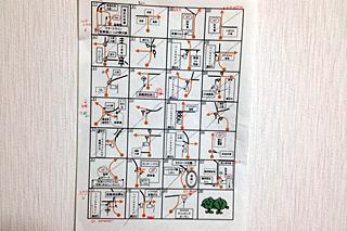 交差点とチェックポイントが描かれたコマ図