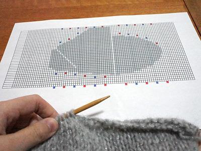頭とエラ。自分だけにはわかるようになっている編み図。