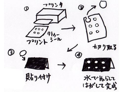 タトゥーシールを直接貼る方法