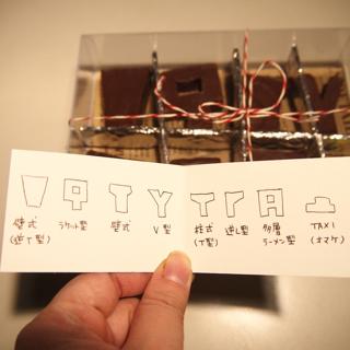 カードにそれぞれの説明を書き、