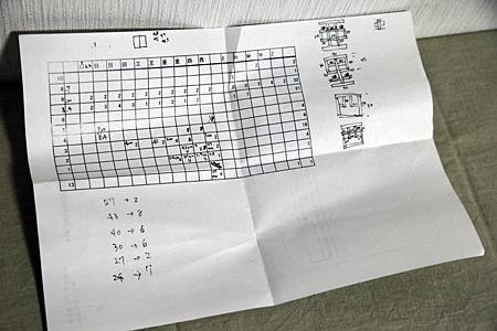 どの漢字にどのサイズの板が何枚必要かを調べる