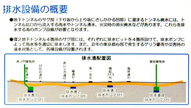 アップダウンするとなにがたいへんって、雨水が窪んだところにたまっちゃうので、ポンプを使ってくみ出さなきゃならないのだ。ほんと、ままならないよねえ、東京って。