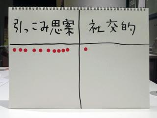 松江(島根)の結果