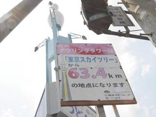 63.4km地点はたくさんあるがまさか同市で2カ所名乗るとは