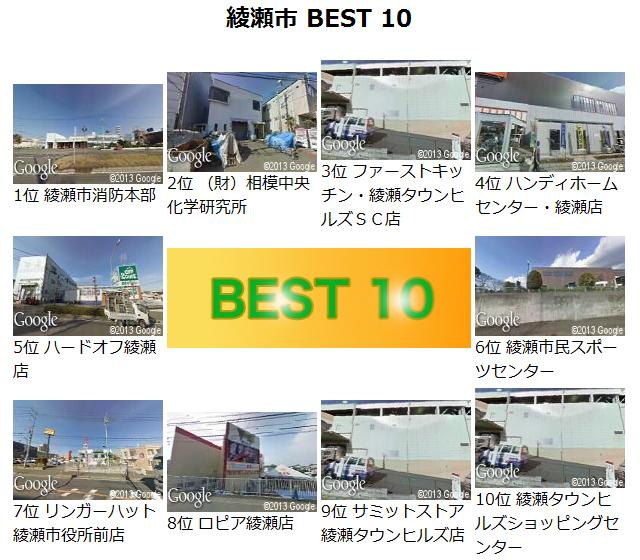 これが綾瀬市のBEST10だ!(2013年7月14日現在)
