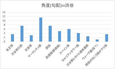 https://dailyportalz.jp/b/2013/08/19/d/img/ima/019.jpg