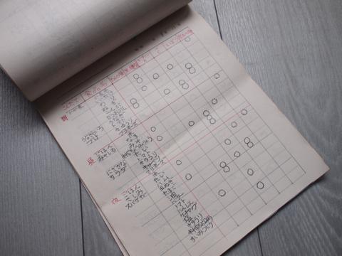 1日1ページずつ、朝、昼、夜になにを食べたかと、その内訳が几帳面に記録されている。