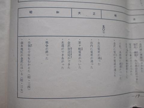 空襲のなかった金沢市の年表で、昭和の真ん中に「戦争が終った」とぽつりあるのがしみる。