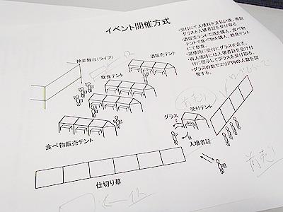 図解で開催方式を説明。打ち合わせの過程で色々追加、削除事項が出てきます。