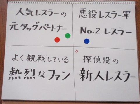 櫻田さん、Iさんは『タッグパートナー』、市川さんが『悪役No.2レスラー』