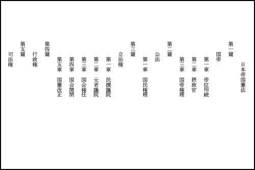 「五日市憲法」の内容 画像提供/あきる野図書館(以下同)