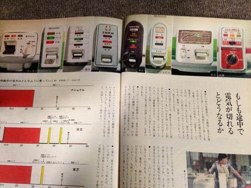 82年80号「新型電子ジャー炊飯器をテストする」。総評では「どうしても温かいごはんが食べたいなら蒸し器でむしたらいい」と保温にはまだまだ評価が厳しかった