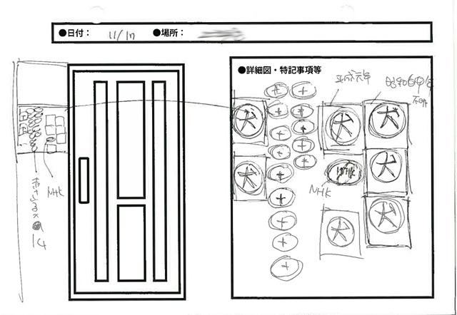 )ISN(犬・赤十字・NHK)が織りなす華麗なるコンポジション。NHKのワンポイントが効いている
