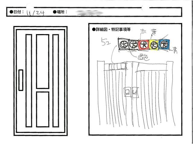 連貼りも門扉で見るとどことなく結界じみて見える。