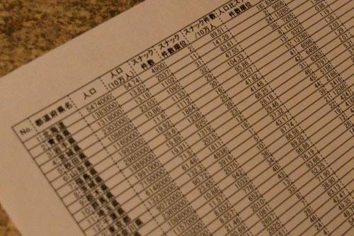 宮崎県には人口10万人当たり約163軒のスナックがある