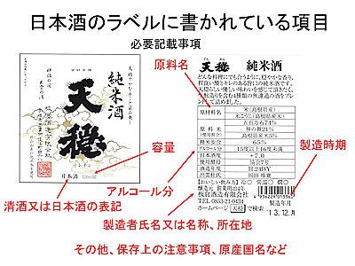 日本酒のラベルにはこんな事が書かれています。これは必ず書かなければいけない内容。ゴチャゴチャしていて申し訳ない。ちなみにラベルは島根県の天穏という日本酒。燗映えするいい酒です。