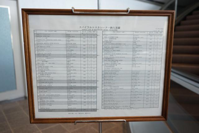 スパイラルエスカレーターの納入実績一覧表。この表を、去年稲沢製作所夏祭りに参加した友人から個人的に入手し、スパイラルエスカレーター巡礼の旅がいま加速している最中である。