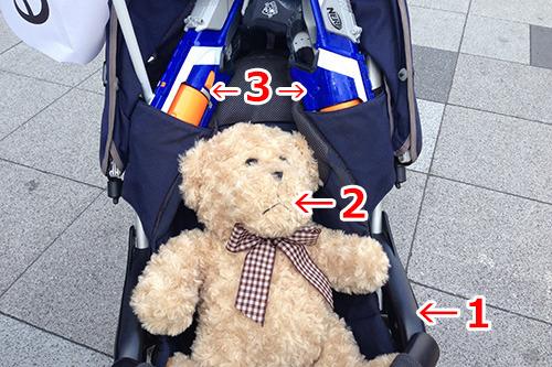 ベビーカーの詳細を以下番号ごとに説明します