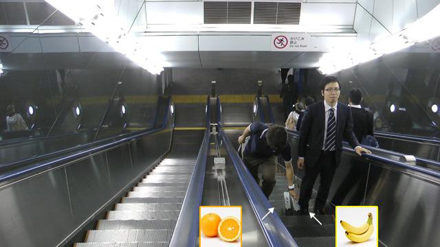 オレンジとバナナを交換して