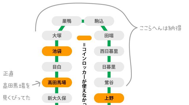 使用中止になったコインロッカーを通して東京の「主要駅」を探りました