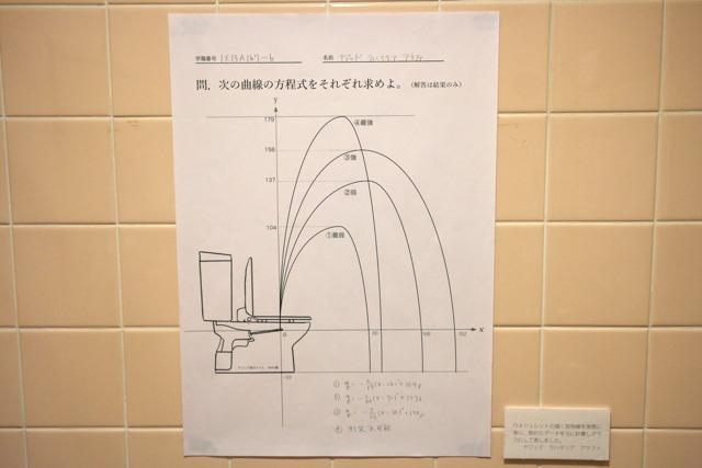 正面には、ウォシュレットの強さごとの放物線の方程式が書いてある
