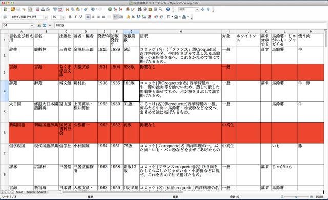 せっかく作ったデータなので、シェアさせて頂きます。クリックすると、PDFが閲覧できます