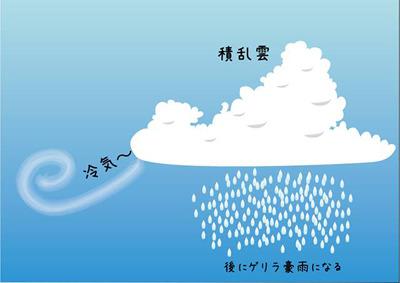 豪雨近辺から冷たい空気がもれ出る(ドリタさんイラスト)