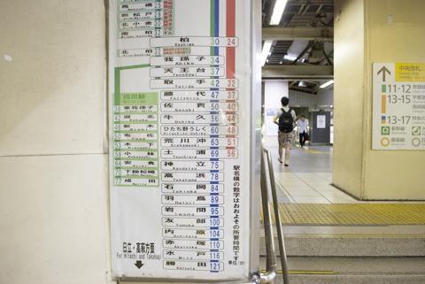 上野駅から常磐線で水戸方面へ
