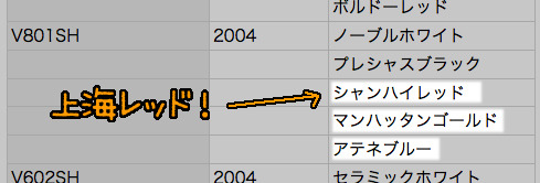 と思ったら2004年のシャープ製には「上海レッド」が!やるな、シャープ!