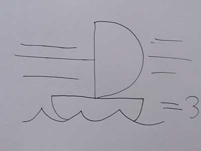 風を受けて走る帆船(イメージ図)。