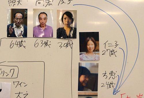 ライター西村さんから指摘があったのだが、名前と年齢は入れたほうがそれっぽい
