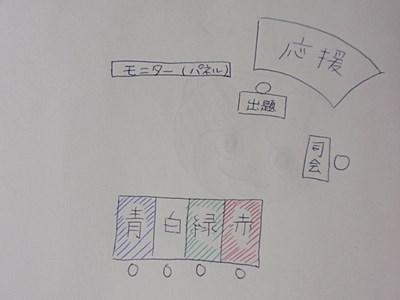 収録スタジオの配置図。