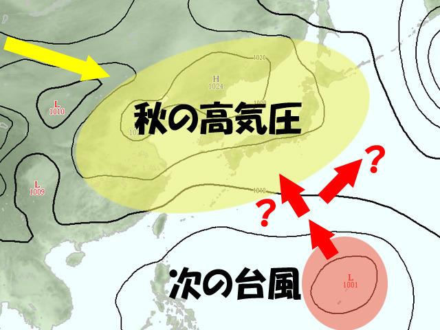今週の気圧配置。秋の高気圧に、南から台風が挑む構図。<br > 高気圧が跳ね返すか、台風が突っ込むか、の勝負。