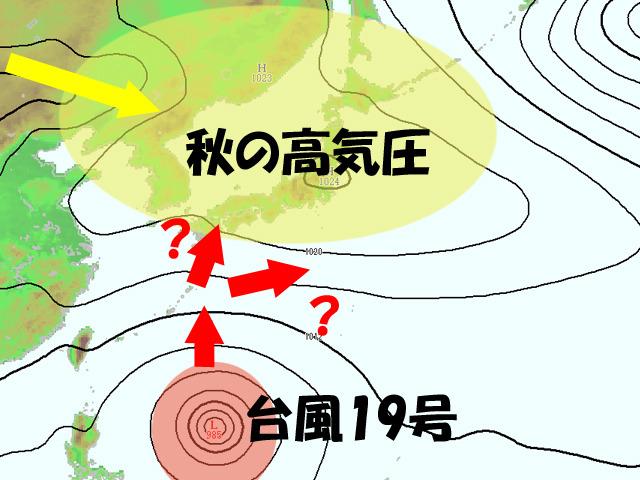秋の高気圧VS南からの台風、先週と同じ展開。図は先週のほぼ使い回しというのは内緒。