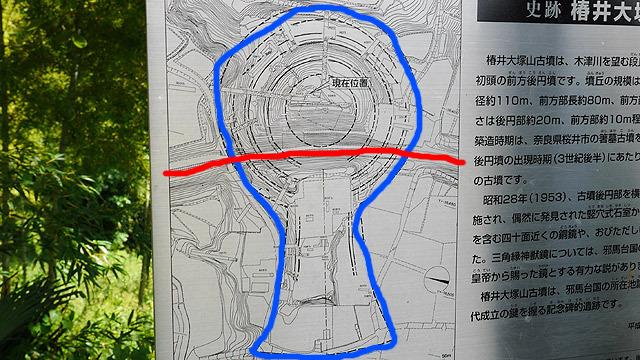 青い線が古墳の輪郭で、赤い線が線路